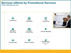 Services Offered By Promotional Services Offline Marketing Services Ppt Infographics Brochure PDF