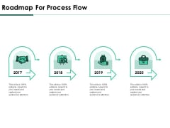 Services Proposal By Financial Representative Roadmap For Process Flow Mockup PDF