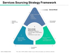 Services Sourcing Strategy Framework Ppt PowerPoint Presentation Deck