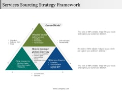 Services Sourcing Strategy Framework Ppt PowerPoint Presentation Layouts Visual Aids