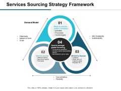 Services Sourcing Strategy Framework Ppt PowerPoint Presentation Professional Graphics Tutorials