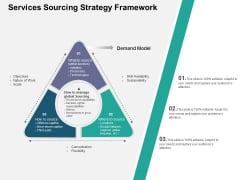 Services Sourcing Strategy Framework Ppt PowerPoint Presentation Summary Graphics Download