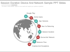 Session Duration Device And Network Sample Ppt Slides