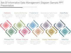 Set Of Informative Data Management Diagram Sample Ppt Presentation