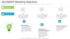 Set SMART Marketing Objectives Internet Marketing Strategies To Grow Your Business Demonstration PDF
