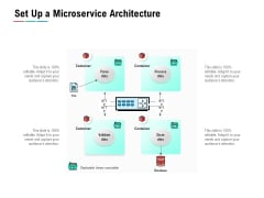 Set Up A Microservice Architecture Ppt PowerPoint Presentation Ideas Design Ideas