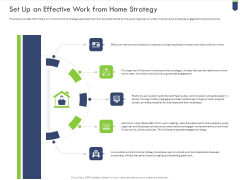 Set Up An Effective Work From Home Strategy Brochure PDF