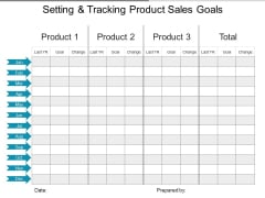 Setting And Tracking Product Sales Goals Ppt PowerPoint Presentation Layouts Background Image
