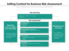 Setting Context For Business Risk Assessment Ppt PowerPoint Presentation Gallery Inspiration PDF