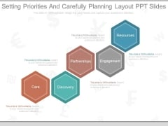 Setting Priorities And Carefully Planning Layout Ppt Slides
