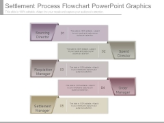 Settlement Process Flowchart Powerpoint Graphics