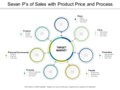 Sevan Ps Of Sales With Product Price And Process Ppt Powerpoint Presentation Icon Format
