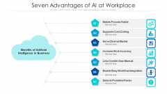 Seven Advantages Of AI At Workplace Ppt PowerPoint Presentation File Visuals PDF