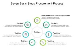 Seven Basic Steps Procurement Process Ppt PowerPoint Presentation Infographic Template Portrait Cpb