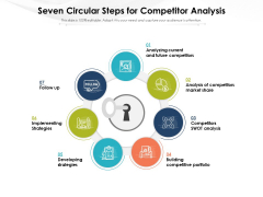 Seven Circular Steps For Competitor Analysis Ppt PowerPoint Presentation File Show PDF