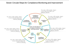 Seven Circular Steps For Compliance Monitoring And Improvement Ppt Powerpoint Presentation Infographics Professional