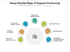 Seven Circular Steps Of Segment Positioning Ppt PowerPoint Presentation Gallery Layout PDF
