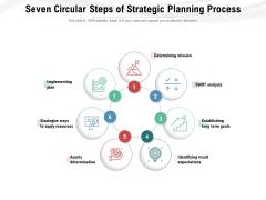 Seven Circular Steps Of Strategic Planning Process Ppt PowerPoint Presentation Gallery Design Ideas PDF