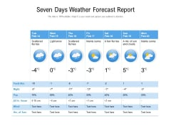 Seven Days Weather Forecast Report Ppt PowerPoint Presentation Professional Deck