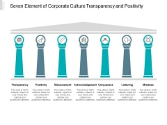 Seven Element Of Corporate Culture Transparency And Positivity Ppt PowerPoint Presentation Infographic Template Icons