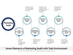 Seven Elements Of Marketing Audit With Task Environment Ppt PowerPoint Presentation Icon Deck PDF