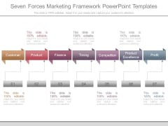 Seven Forces Marketing Framework Powerpoint Templates