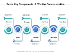 Seven Key Components Of Effective Communication Ppt PowerPoint Presentation Summary Display PDF