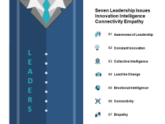 Seven Leadership Issues Innovation Intelligence Connectivity Empathy Ppt PowerPoint Presentation Icon Slide