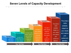 Seven Levels Of Capacity Development Ppt PowerPoint Presentation Inspiration Templates PDF