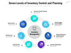 Seven Levels Of Inventory Control And Planning Ppt PowerPoint Presentation Layout