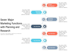 Seven Major Marketing Functions With Planning And Research Ppt PowerPoint Presentation Layouts Themes PDF