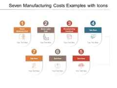Seven Manufacturing Costs Examples With Icons Ppt PowerPoint Presentation Infographic Template Graphics Download PDF