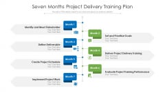 Seven Months Project Delivery Training Plan Ppt File Files PDF