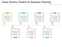 Seven Months Timeline For Business Planning Ppt PowerPoint Presentation Inspiration Example