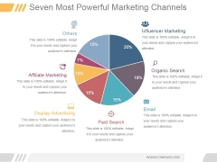 Seven Most Powerful Marketing Channels 2017 Ppt PowerPoint Presentation Background Images