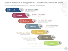 Seven Personal Strengths And Qualities Ppt PowerPoint Presentation Infographics