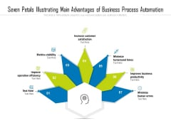 Seven Petals Illustrating Main Advantages Of Business Process Automation Ppt PowerPoint Presentation Pictures Designs Download PDF