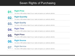 Seven Rights Of Purchasing Ppt PowerPoint Presentation Slides Guidelines