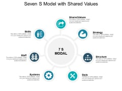Seven S Model With Shared Values Ppt PowerPoint Presentation Show Example PDF
