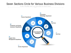 Seven Sections Circle For Various Business Divisions Ppt PowerPoint Presentation File Background Designs PDF