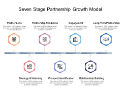 Seven Stage Partnership Growth Model Ppt PowerPoint Presentation Layouts Ideas PDF