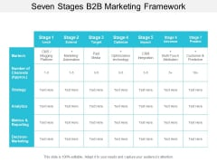 Seven Stages B2b Marketing Framework Ppt PowerPoint Presentation Infographic Template