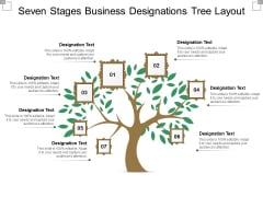 Seven Stages Business Designations Tree Layout Ppt PowerPoint Presentation Ideas Sample