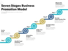 Seven Stages Business Promotion Model Ppt PowerPoint Presentation Professional Vector PDF