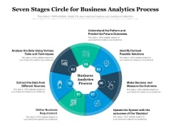 Seven Stages Circle For Business Analytics Process Ppt PowerPoint Presentation Ideas Example PDF