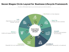 Seven Stages Circle Layout For Business Lifecycle Framework Ppt PowerPoint Presentation Summary Vector PDF