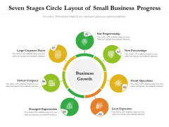 Seven Stages Circle Layout Of Small Business Progress Ppt PowerPoint Presentation Styles Information PDF