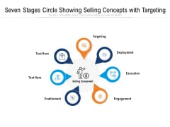 Seven Stages Circle Showing Selling Concepts With Targeting Ppt PowerPoint Presentation Gallery Slides PDF