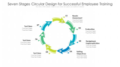 Seven Stages Circular Design For Successful Employee Training Ppt PowerPoint Presentation File Outfit PDF