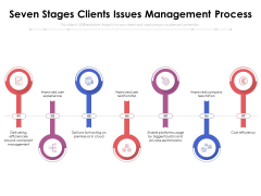 Seven Stages Clients Issues Management Process Ppt PowerPoint Presentation Gallery Skills PDF